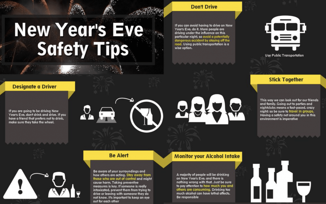 New Years Eve Safety Tips